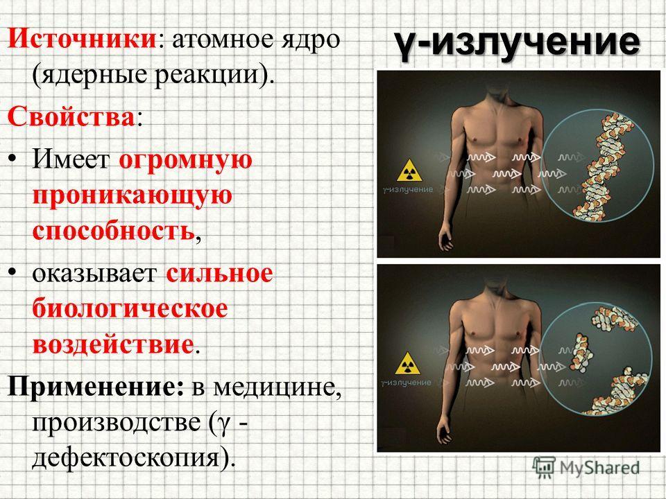 γ-излучение Источники: атомное ядро (ядерные реакции). Свойства: Имеет огромную проникающую способность, оказывает сильное биологическое воздействие. Применение: в медицине, производстве (γ - дефектоскопия).