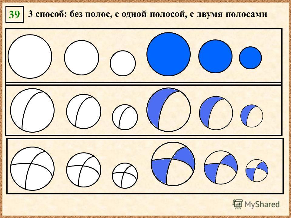39 3 способ: без полос, с одной полосой, с двумя полосами