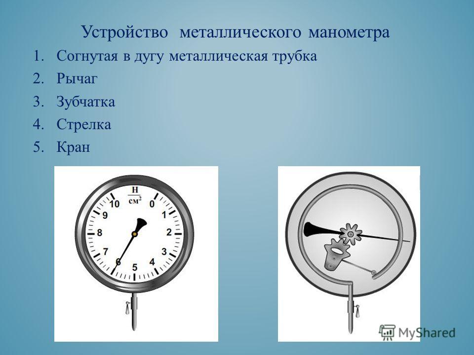 Устройство металлического манометра 1.Согнутая в дугу металлическая трубка 2.Рычаг 3.Зубчатка 4.Стрелка 5. Кран