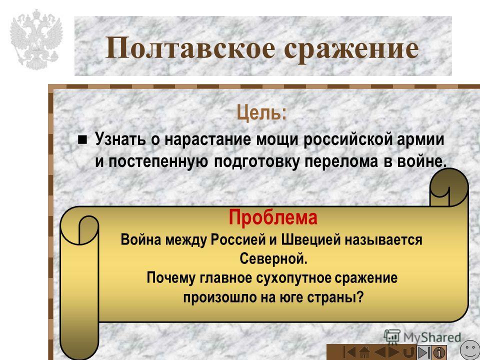Полтавское сражение ВВЕДЕНИЕВВЕДЕНИЕ