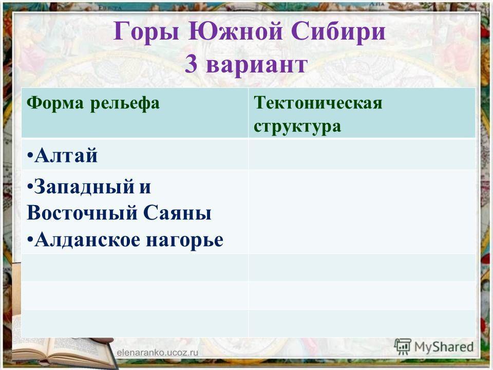 Горы Южной Сибири 3 вариант Форма рельефаТектоническая структура Алтай Западный и Восточный Саяны Алданское нагорье