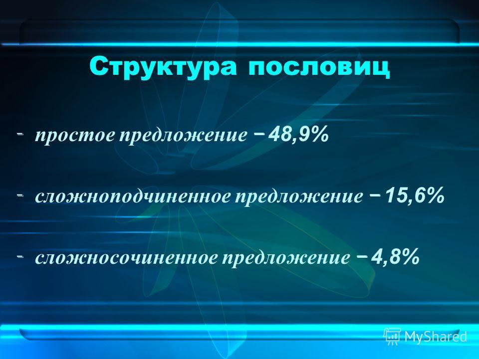 Структура пословиц - простое предложение – 48,9% - сложноподчиненное предложение – 15,6% - сложносочиненное предложение – 4,8%