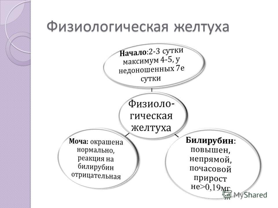Физиологическая желтуха