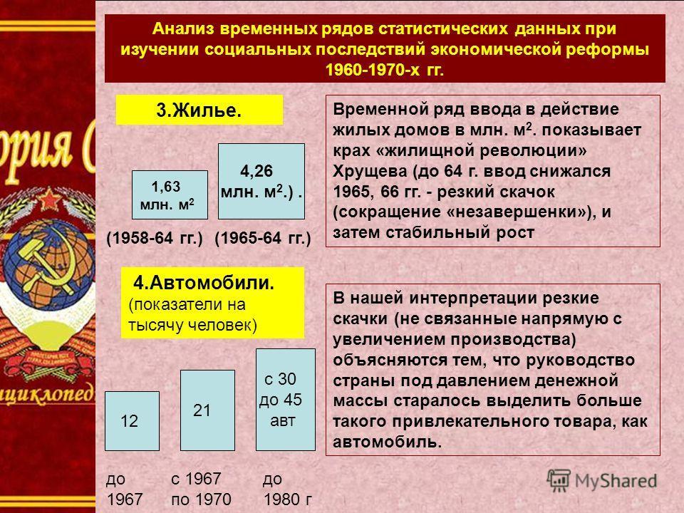 Анализ временных рядов статистических данных при изучении социальных последствий экономической реформы 1960-1970-х гг. 1,63 млн. м 2 4,26 млн. м 2.). (1958-64 гг.)(1965-64 гг.) 4.Автомобили. (показатели на тысячу человек) 3.Жилье. Временной ряд ввода