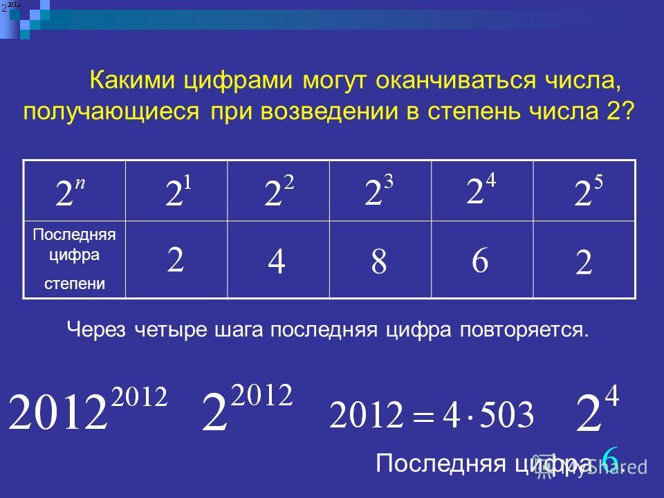 Какими цифрами могут оканчиваться числа, получающиеся при возведении в степень числа 2? 2 4 8 6 2 Через четыре шага последняя цифра повторяется. Последняя цифра 6.