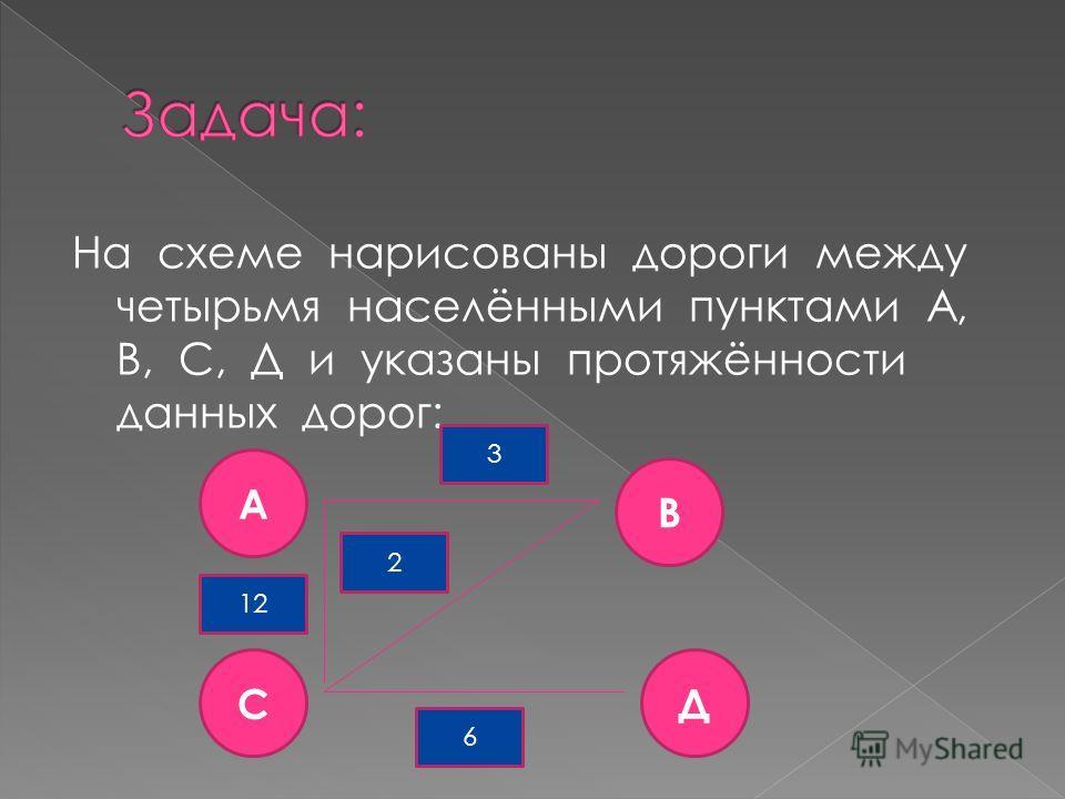 На схеме нарисованы дороги между четырьмя населёнными пунктами А, В, С, Д и указаны протяжённости данных дорог: А СД В 3 12 2 6