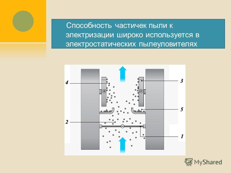 Способность частичек пыли к электризации широко используется в электростатических пылеуловителях