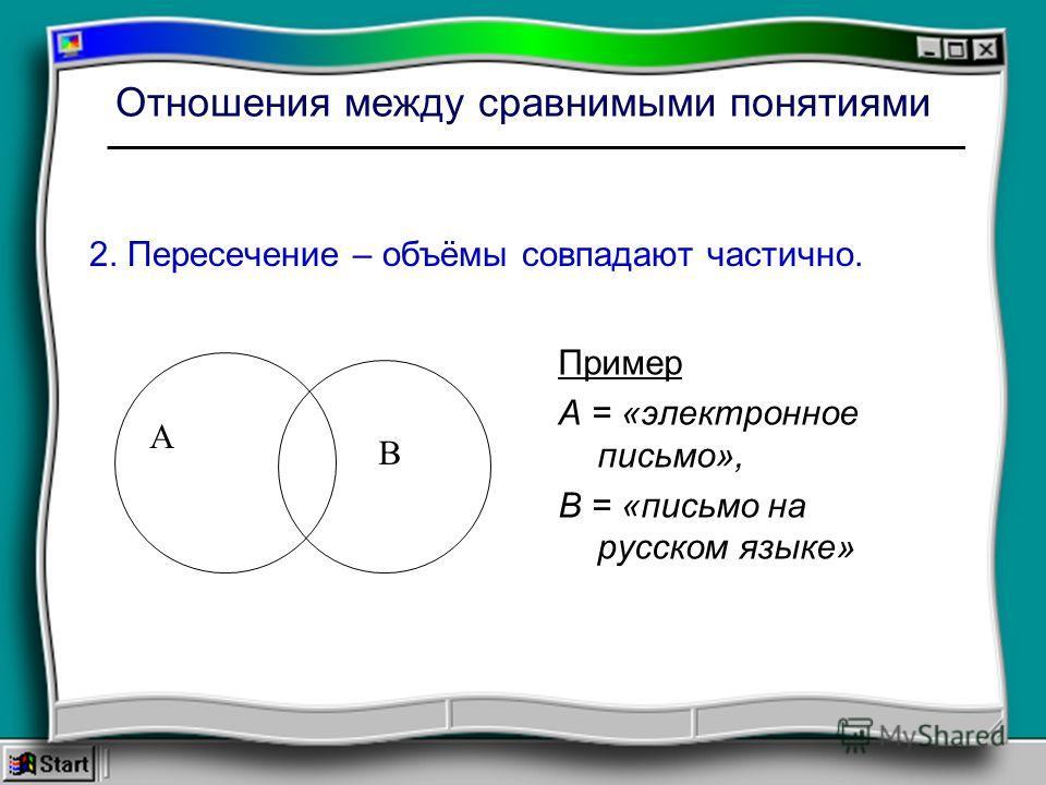 Отношения между сравнимыми понятиями 2. Пересечение – объёмы совпадают частично. Пример А = «электронное письмо», В = «письмо на русском языке» А В