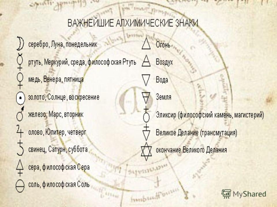 Решебник Алхимии