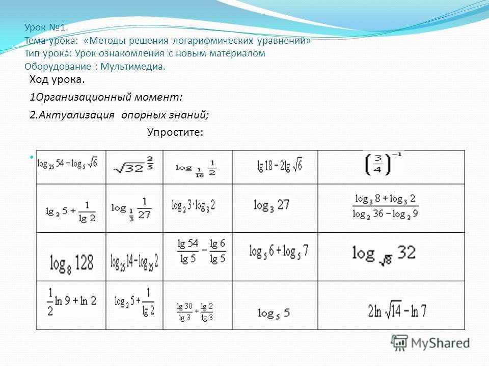 Урок 1. Тема урока: «Методы решения логарифмических уравнений» Тип урока: Урок ознакомления с новым материалом Оборудование : Мультимедиа. Ход урока. 1Организационный момент: 2.Актуализация опорных знаний; Упростите: