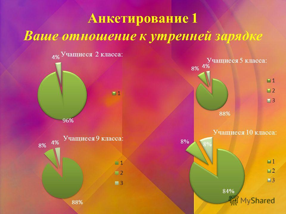 Анкетирование 1 Ваше отношение к утренней зарядке