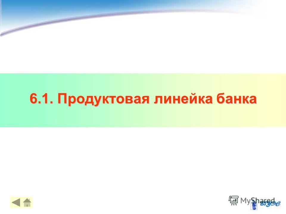6.1. Продуктовая линейка банка 44