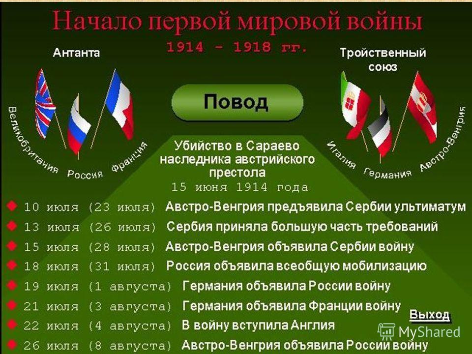 Куляшова И.П.