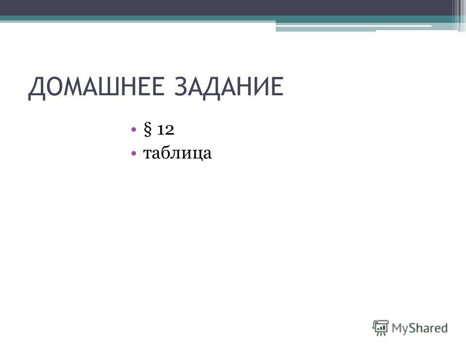 ДОМАШНЕЕ ЗАДАНИЕ § 12 таблица