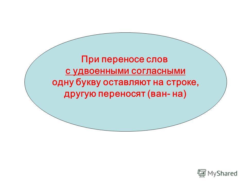 При переносе слов с удвоeнными согласными одну букву оставляют на строке, другую переносят (ван- на)