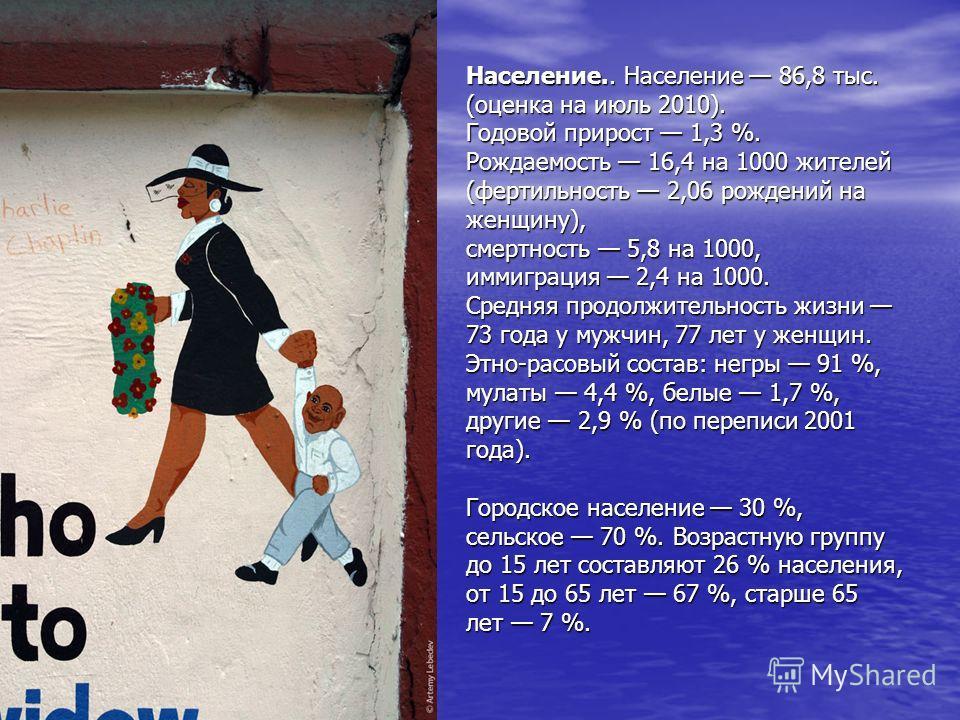 Население.. Население 86,8 тыс. (оценка на июль 2010). Годовой прирост 1,3 %. Рождаемость 16,4 на 1000 жителей (фертильность 2,06 рождений на женщину), смертность 5,8 на 1000, иммиграция 2,4 на 1000. Средняя продолжительность жизни 73 года у мужчин,