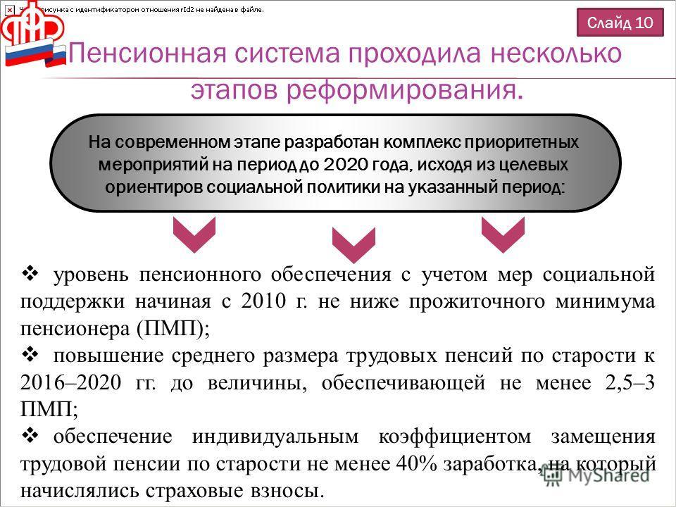Пенсионная система проходила несколько этапов реформирования. Слайд 10 На современном этапе разработан комплекс приоритетных мероприятий на период до 2020 года, исходя из целевых ориентиров социальной политики на указанный период: уровень пенсионного
