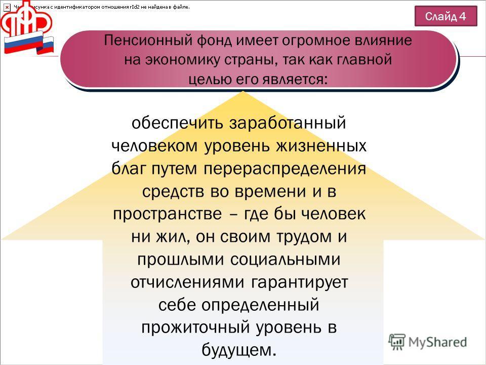 Презентация на тему Курсовая работа по дисциплине Финансы и  4 Слайд
