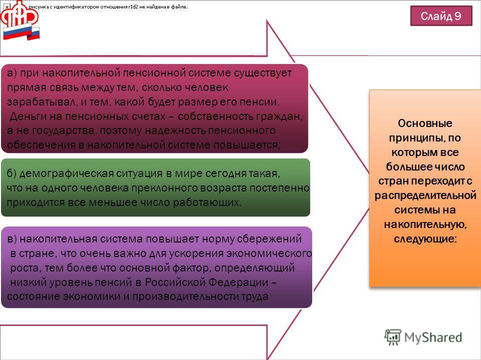 Презентация на тему Курсовая работа по дисциплине Финансы и  9 Слайд