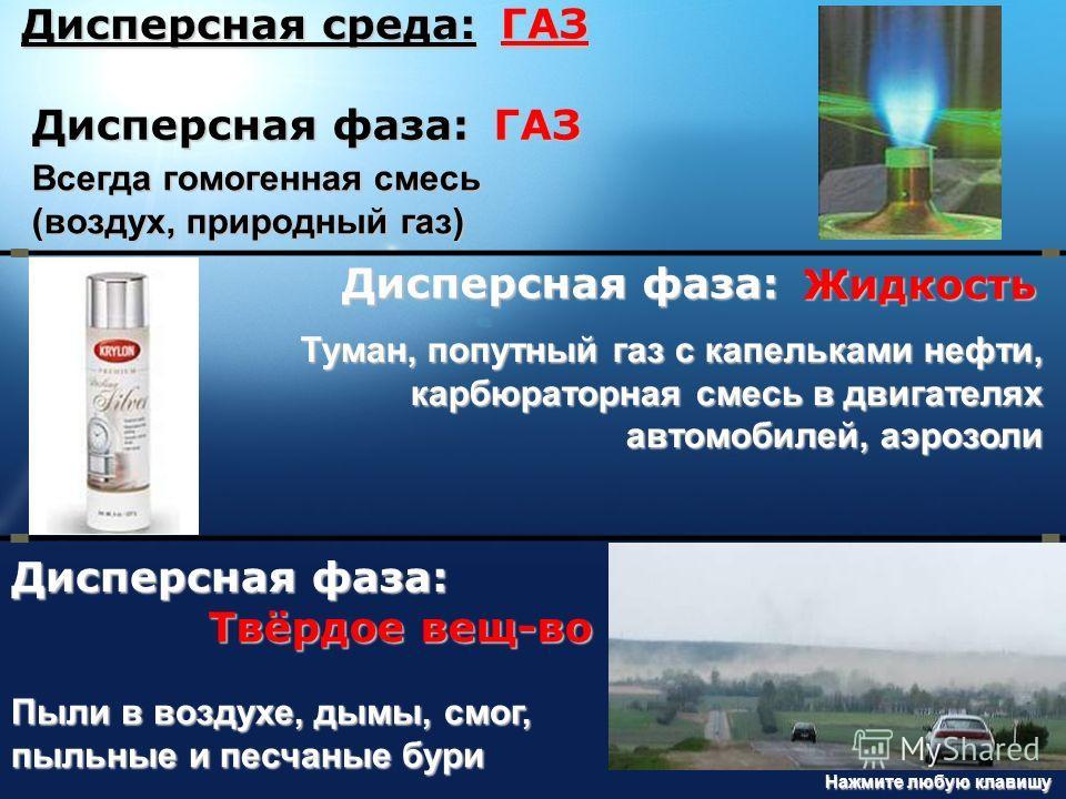 Дисперсная среда: ГАЗ Дисперсная фаза:ГАЗ Всегда гомогенная смесь (воздух, природный газ) Дисперсная фаза: Жидкость Туман, попутный газ с капельками нефти, карбюраторная смесь в двигателях автомобилей, аэрозоли Дисперсная фаза: Твёрдое вещ-во Пыли в