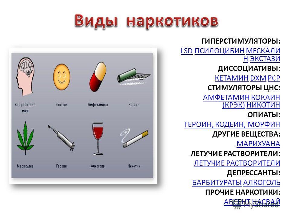 ГИПЕРСТИМУЛЯТОРЫ: LSDLSD ПСИЛОЦИБИН МЕСКАЛИ Н ЭКСТАЗИПСИЛОЦИБИНМЕСКАЛИ НЭКСТАЗИ ДИССОЦИАТИВЫ: КЕТАМИНКЕТАМИН DXM PCPDXMPCP СТИМУЛЯТОРЫ ЦНС: АМФЕТАМИНАМФЕТАМИН КОКАИН (КРЭК) НИКОТИНКОКАИН (КРЭК)НИКОТИН ОПИАТЫ: ГЕРОИН, КОДЕИН, МОРФИН ДРУГИЕ ВЕЩЕСТВА: М