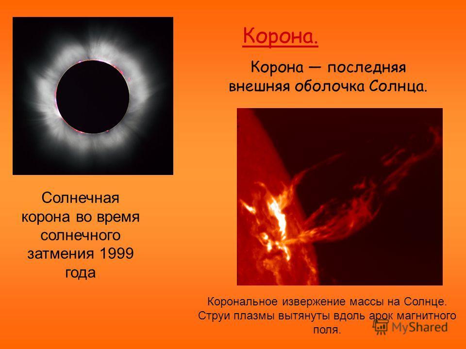 Корона. Солнечная корона во время солнечного затмения 1999 года Корона последняя внешняя оболочка Солнца. Корональное извержение массы на Солнце. Струи плазмы вытянуты вдоль арок магнитного поля.