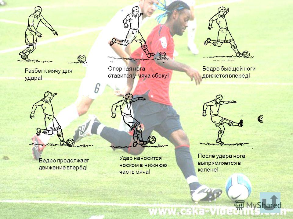 Разбег к мячу для удара! Опорная нога ставится у мяча сбоку! Бедро бьющей ноги движется вперёд! Бедро продолжает движение вперёд! Удар наносится носком в нижнюю часть мяча! После удара нога выпрямляется в колене!