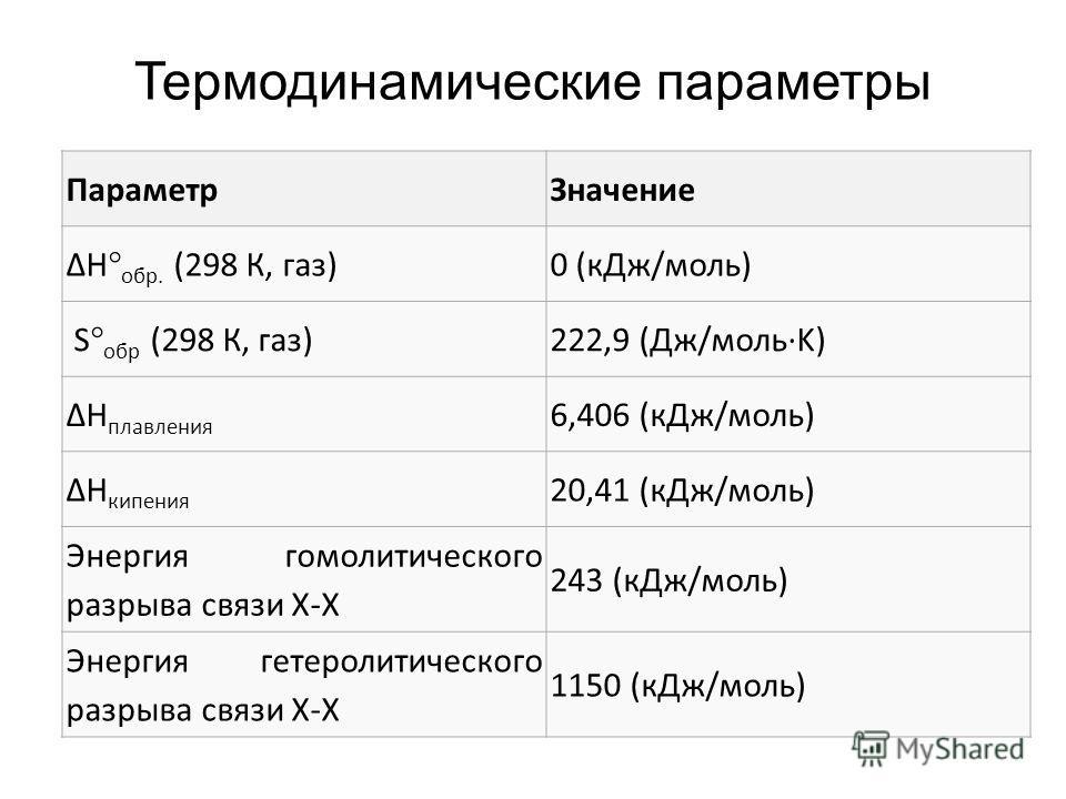 Термодинамические параметры ПараметрЗначение ΔH° обр. (298 К, газ) 0 (кДж/моль) S° обр (298 К, газ) 222,9 (Дж/моль·K) ΔH плавления 6,406 (кДж/моль) ΔH кипения 20,41 (кДж/моль) Энергия гомолитического разрыва связи Х-Х 243 (кДж/моль) Энергия гетеролит