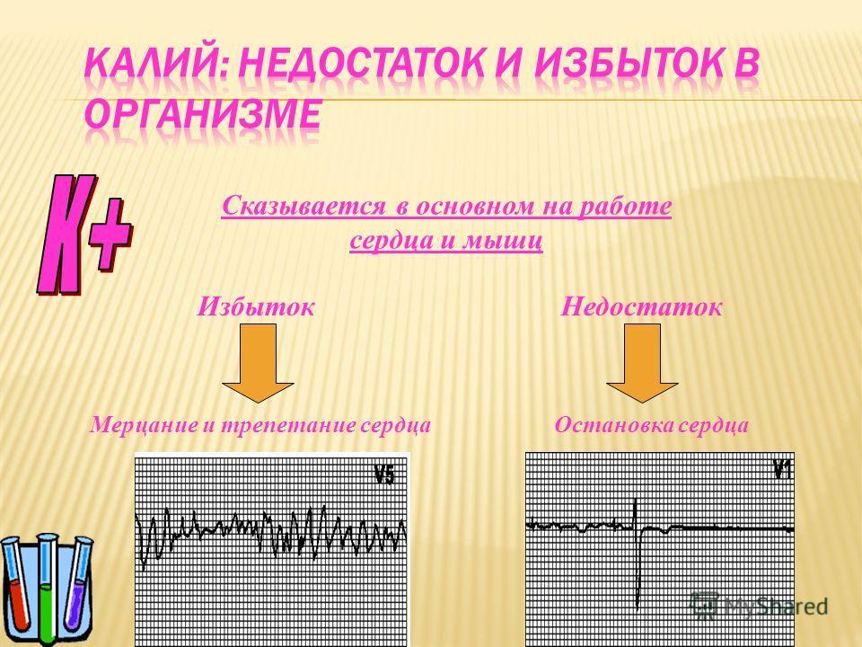 Сказывается в основном на работе сердца и мышц Мерцание и трепетание сердцаОстановка сердца ИзбытокНедостаток