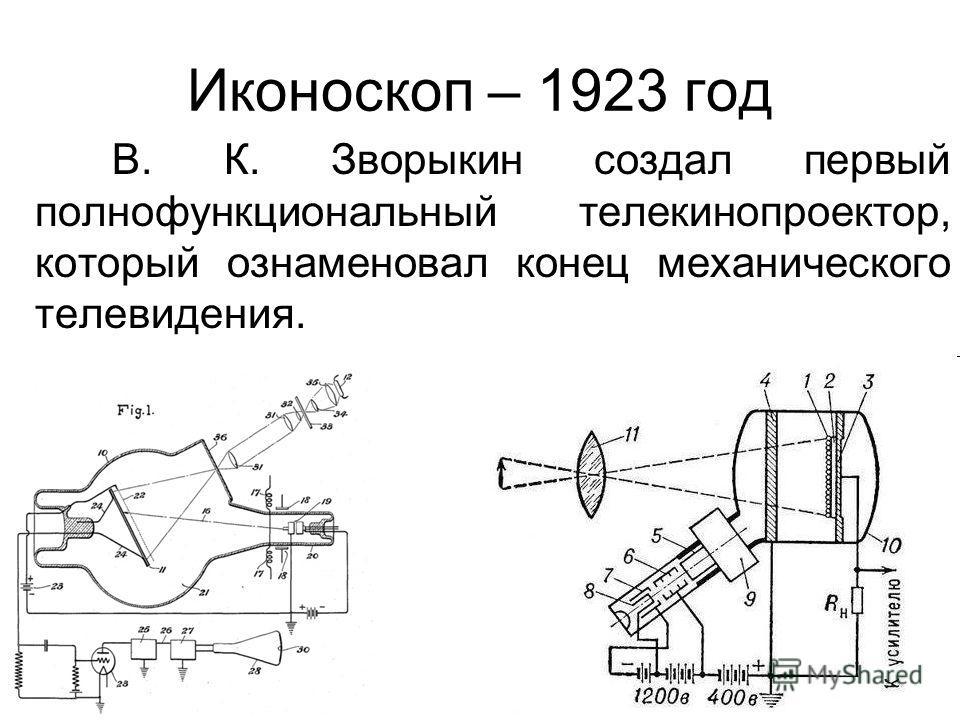 Иконоскоп – 1923 год В. К. Зворыкин создал первый полнофункциональный телекинопроектор, который ознаменовал конец механического телевидения.