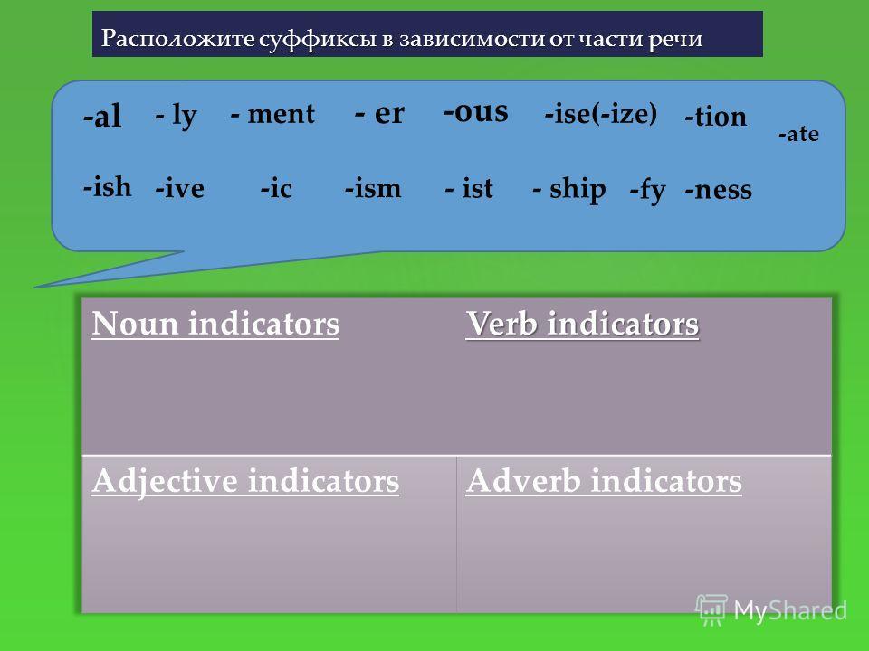 Расположите суффиксы в зависимости от части речи -al - ly - ment - er -ous -ise(-ize) -ish -tion -ive-ic-ism - ist- ship -fy-ness -ate