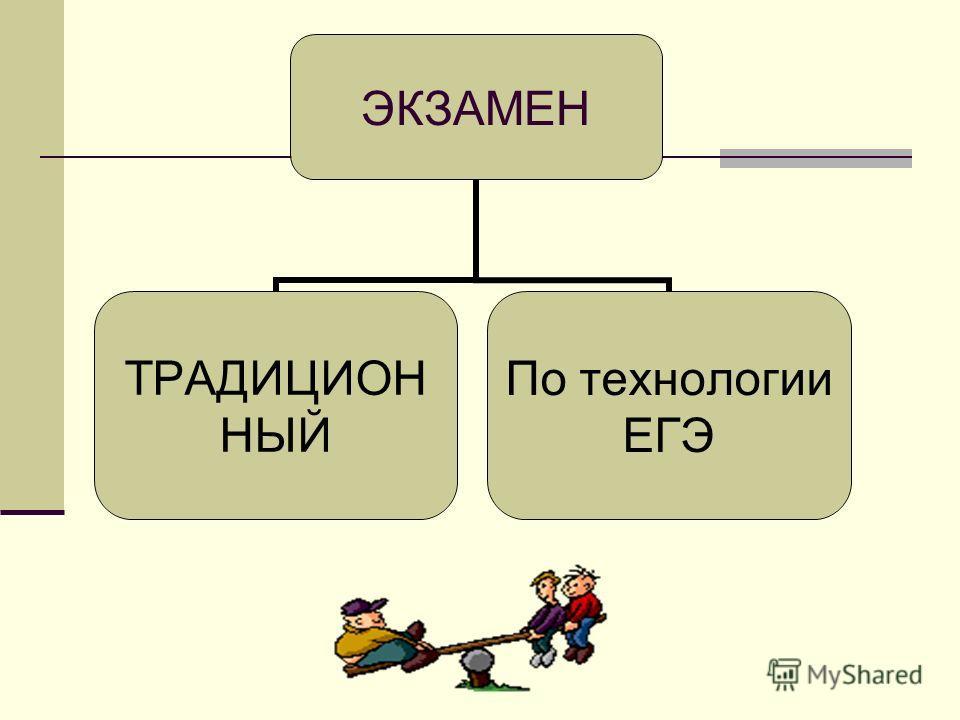 ЭКЗАМЕН ТРАДИЦИОН НЫЙ По технологии ЕГЭ