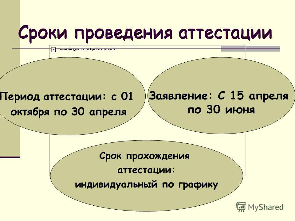 Период аттестации: с 01 октября по 30 апреля Заявление: С 15 апреля по 30 июня Срок прохождения аттестации: индивидуальный по графику Сроки проведения аттестации