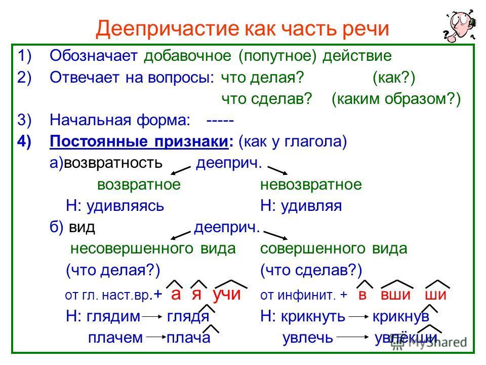 Нефёдова О.Н.1 Деепричастие как часть речи 1)Обозначает добавочное (попутное) действие 2)Отвечает на вопросы: что делая? (как?) что сделав? (каким образом?) 3)Начальная форма: ----- 4)Постоянные признаки: (как у глагола) а)возвратность дееприч. возвр