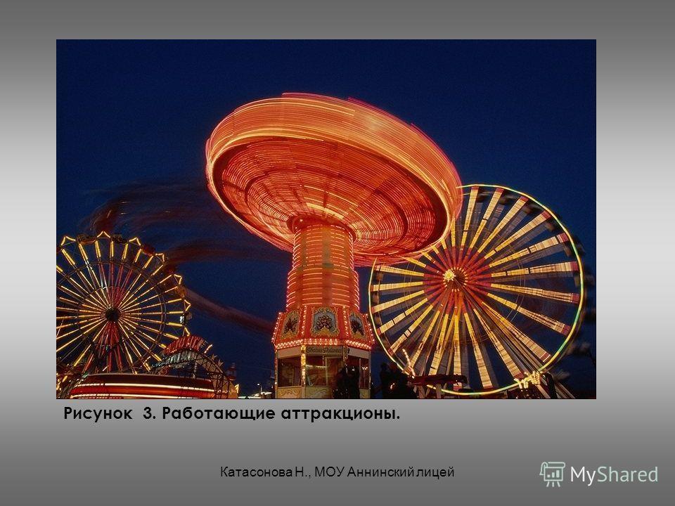 Катасонова Н., МОУ Аннинский лицей Рисунок 3. Работающие аттракционы.