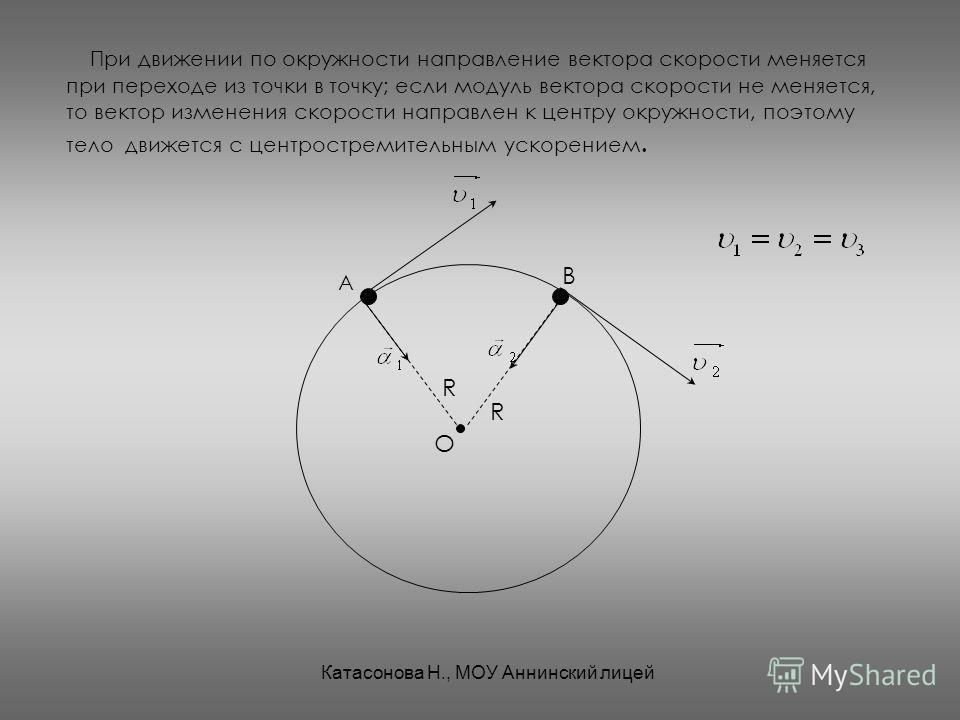 При движении по окружности направление вектора скорости меняется при переходе из точки в точку; если модуль вектора скорости не меняется, то вектор изменения скорости направлен к центру окружности, поэтому тело движется с центростремительным ускорени