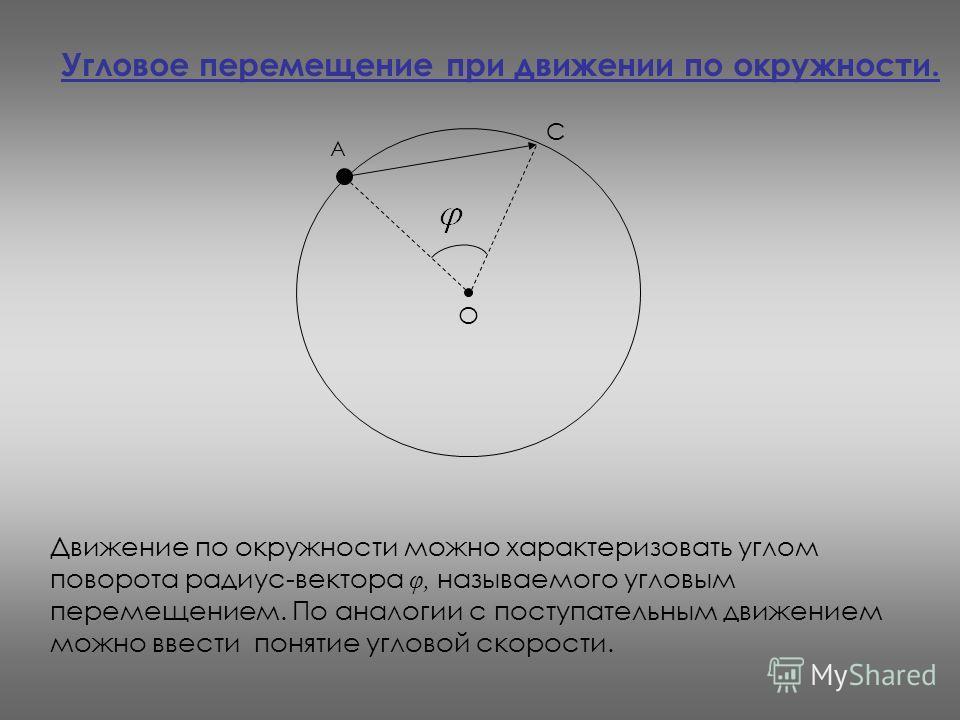 Угловое перемещение при движении по окружности. А Движение по окружности можно характеризовать углом поворота радиус-вектора φ, называемого угловым перемещением. По аналогии с поступательным движением можно ввести понятие угловой скорости. C O