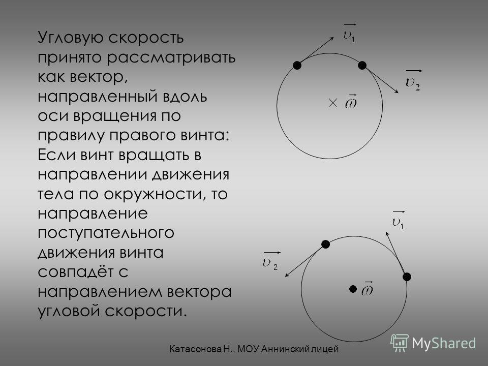 Угловую скорость принято рассматривать как вектор, направленный вдоль оси вращения по правилу правого винта: Если винт вращать в направлении движения тела по окружности, то направление поступательного движения винта совпадёт с направлением вектора уг