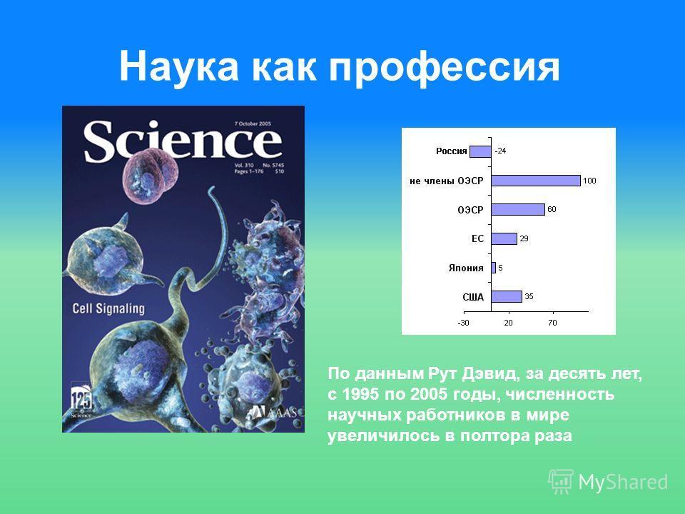 Наука как профессия По данным Рут Дэвид, за десять лет, с 1995 по 2005 годы, численность научных работников в мире увеличилось в полтора раза