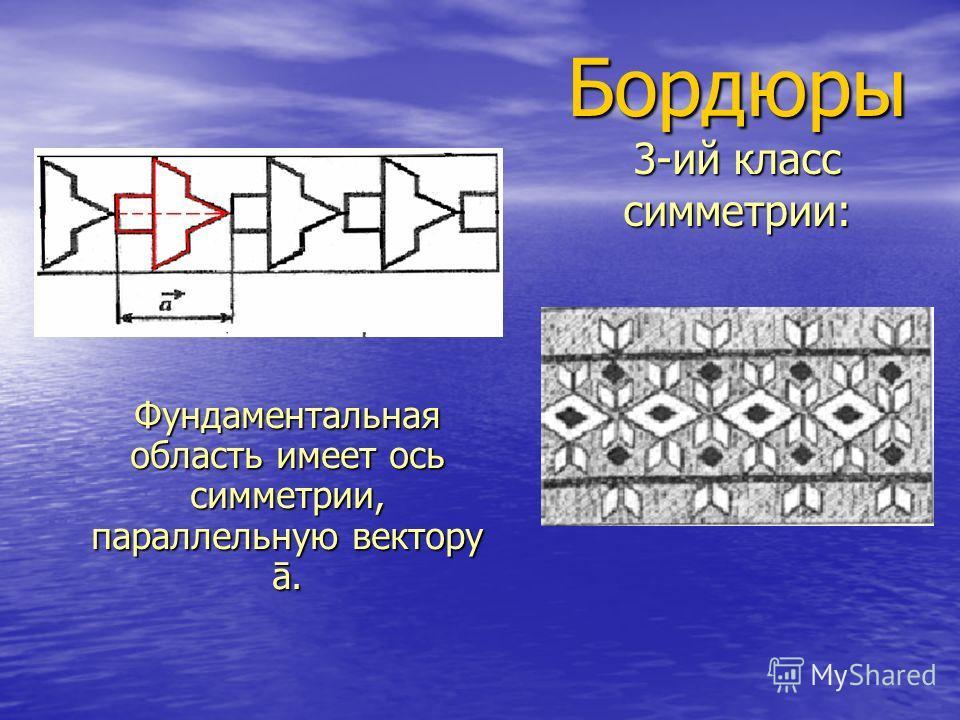 Бордюры 3-ий класс симметрии: Фундаментальная область имеет ось симметрии, параллельную вектору ā.ā.ā.ā.
