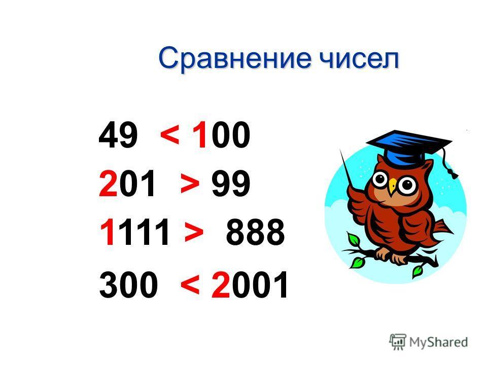 Сравнение чисел 49... 100 201... 99 1111... 888 300... 2001 49... 10049 < 100 201... 99 1111... 888 201 > 99 300... 2001 1111 > 888 300 < 2001