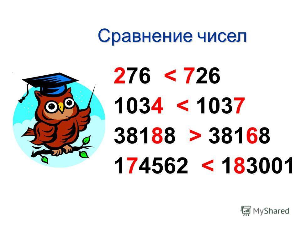 Сравнение чисел 276... 726 1034... 1037 38188... 38168 174562... 183001 276... 726 1034... 1037 276 < 726 38188... 38168 1034 < 1037 174562... 183001 38188 > 38168 174562 < 183001