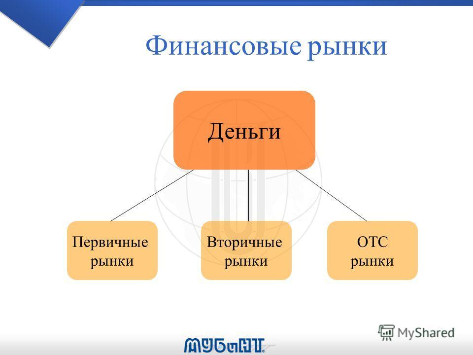 Финансовые рынки Первичные рынки Деньги Вторичные рынки OTC рынки