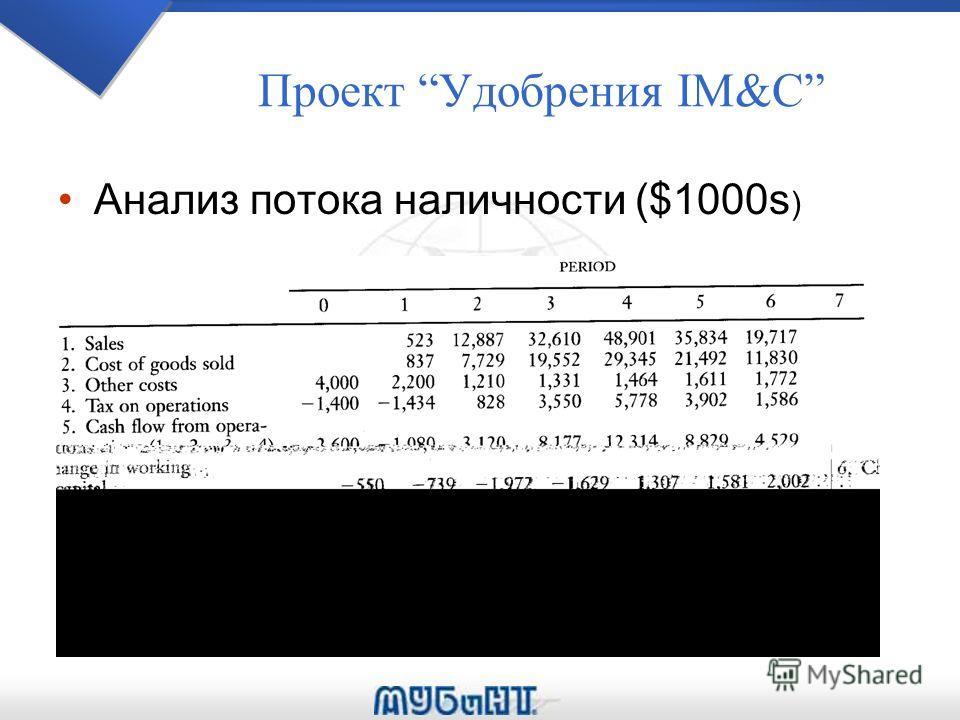 Проект Удобрения IM&C Анализ потока наличности ($1000s )