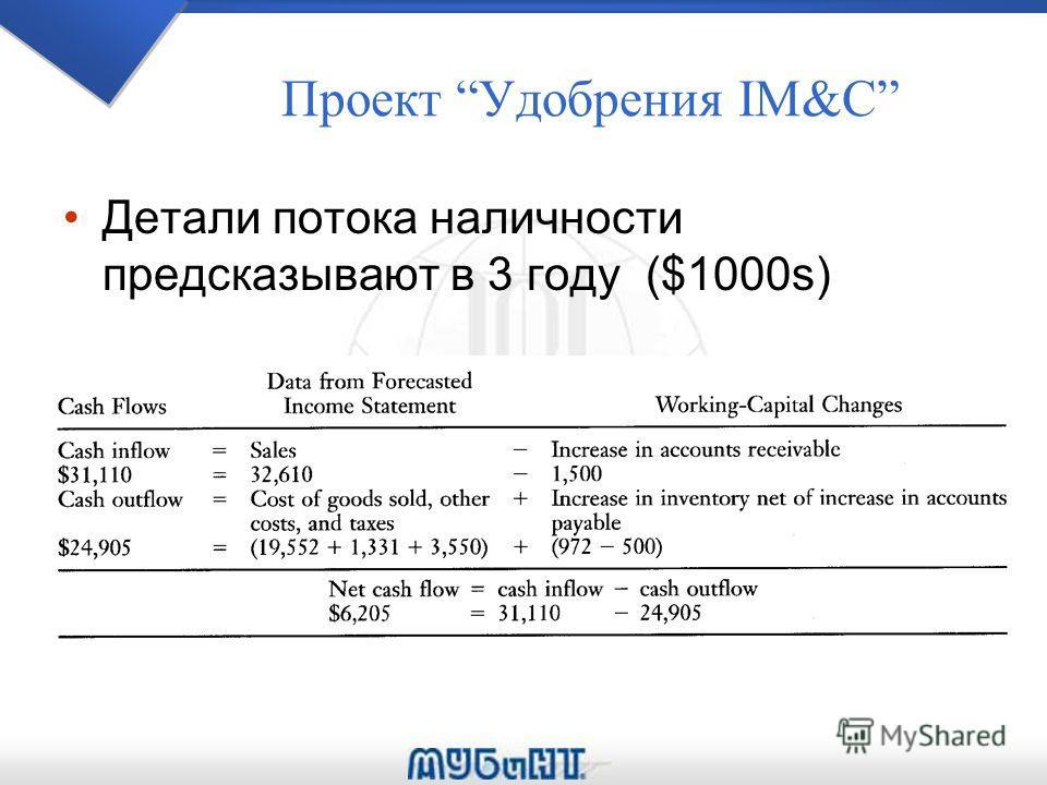 Проект Удобрения IM&C Детали потока наличности предсказывают в 3 году ($1000s)
