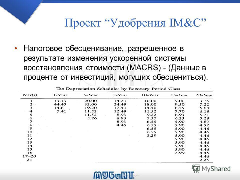 Проект Удобрения IM&C Налоговое обесценивание, разрешенное в результате изменения ускоренной системы восстановления стоимости (MACRS) - (Данные в проценте от инвестиций, могущих обесцениться).