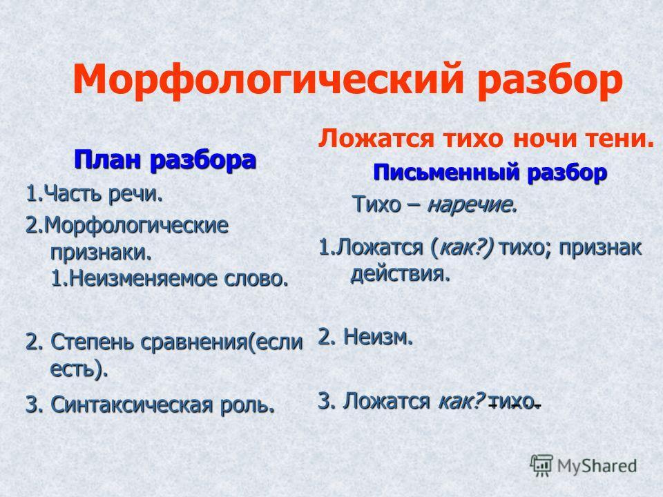 Морфологический разбор План разбора 1.Часть речи. 2.Морфологические признаки. 1.Неизменяемое слово. 2. Степень сравнения(если есть). 3. Синтаксическая роль. Ложатся тихо ночи тени. Письменный разбор Письменный разбор Тихо – наречие. Тихо – наречие. 1