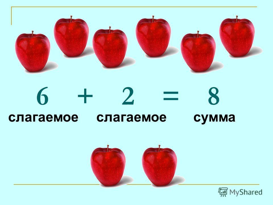 6 + 2 = 8 слагаемое сумма