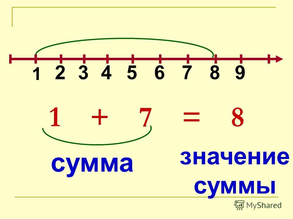 1 + 7 = 8 1 24567839 сумма значение суммы