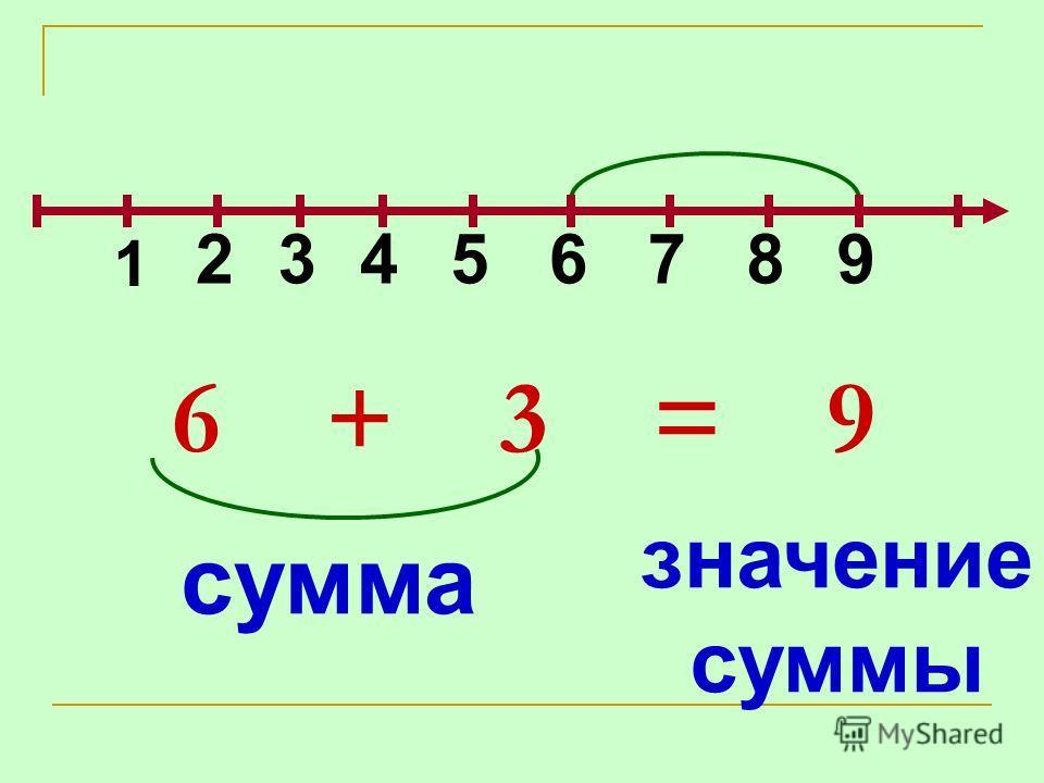 6 + 3 = 9 1 24567839 сумма значение суммы